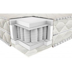 Madrac Spring Mattress Prestige Roll 200x200